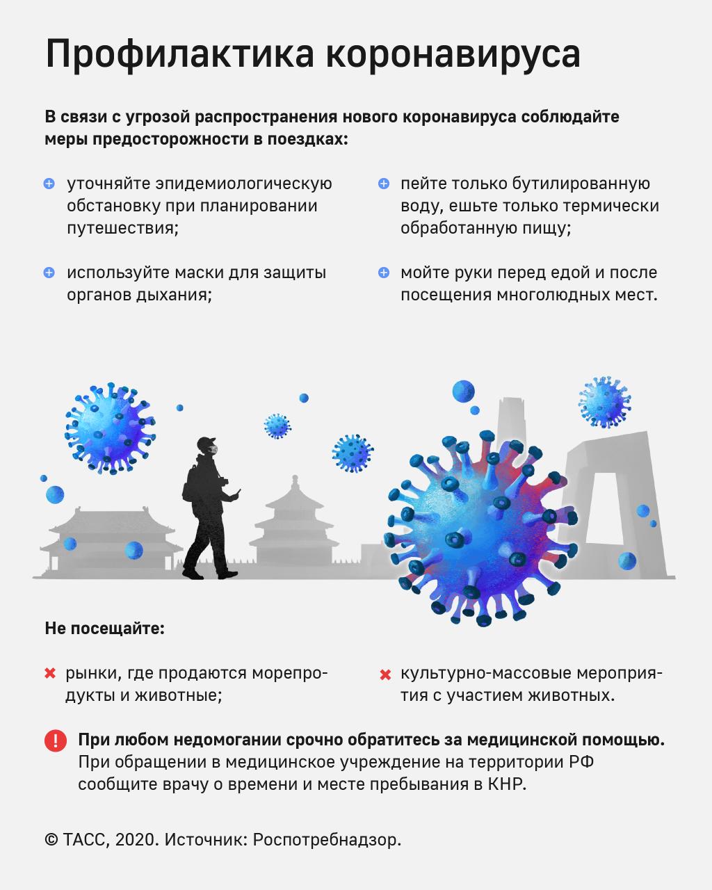 профилактика коронавируса у человека 2020