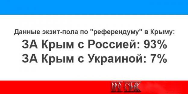 первую открытки с референдумом в крыму отказалась